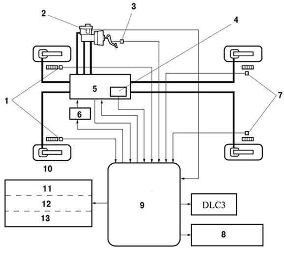 Схема работы контура тормозной